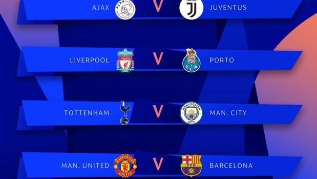 El Sorteo de la Champions ya está listo sorteo champions1