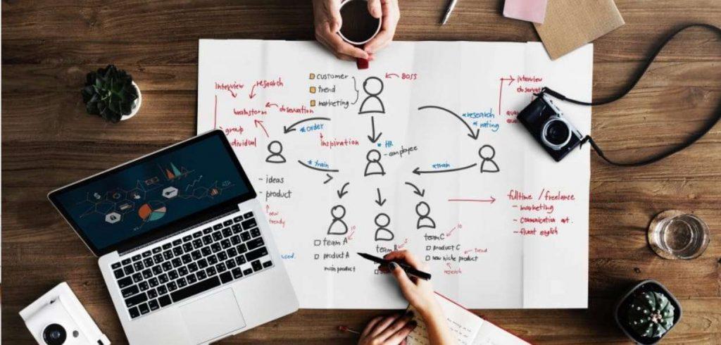 ¿Qué debe tener en cuenta un empresario para contratar a un Freelance? Freelance 1024x490
