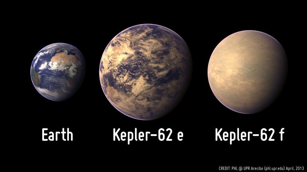 Dos mundos similares a la tierra han sido descubiertos. Kepler 1024x576